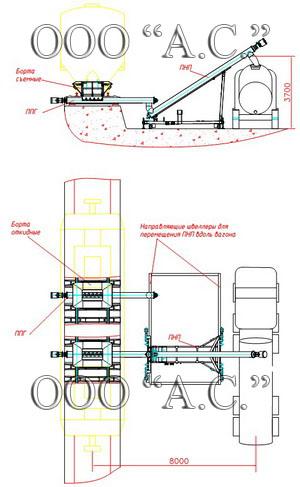Перевалка сыпучих вагон - автомобиль
