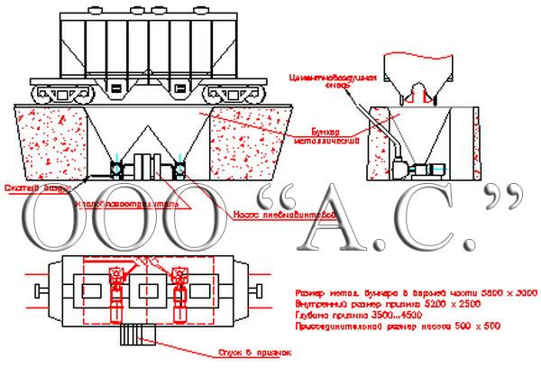 Перевалка сыпучих вагон - склад